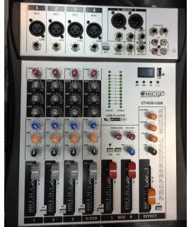 CT40S Professional Audio Mixers